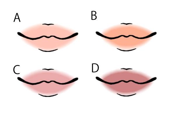 診断イラスト_唇の色